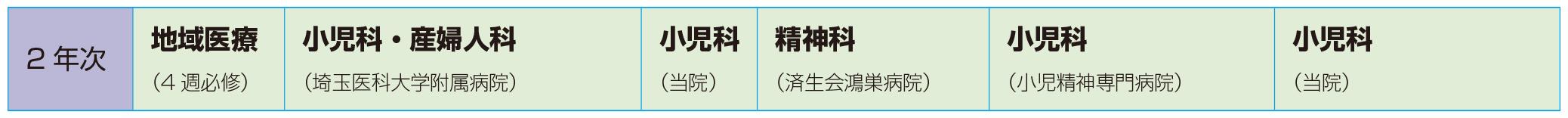 専門的なプログラムサンプルの表