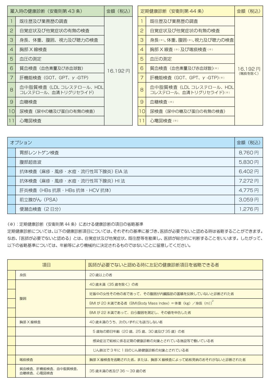 コースの種類と料金